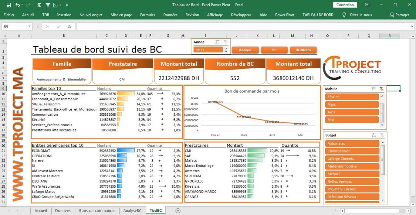 Formation Excel tableau de bord Maroc